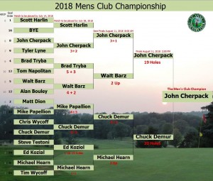 Mens Club Champ pic 1