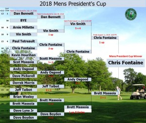 President's Cup Winner pic 1